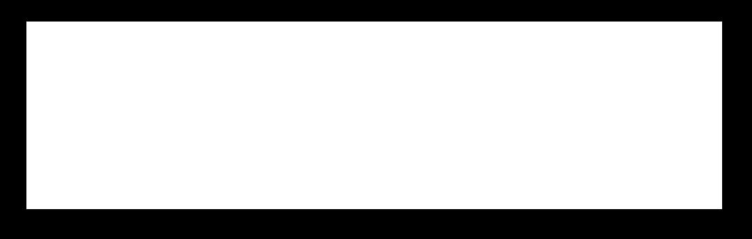 Kiel.AI